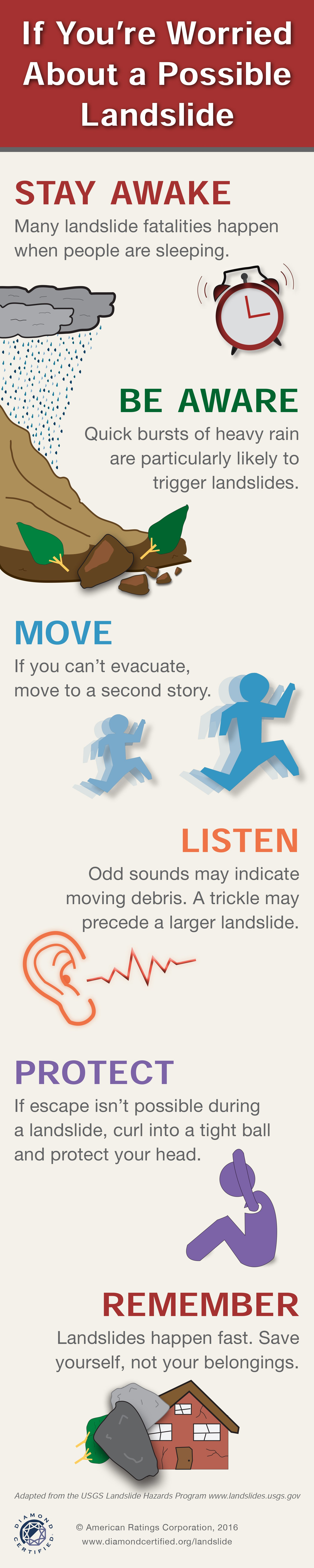 Infographic How To Stay Safe During Landslides Diamond